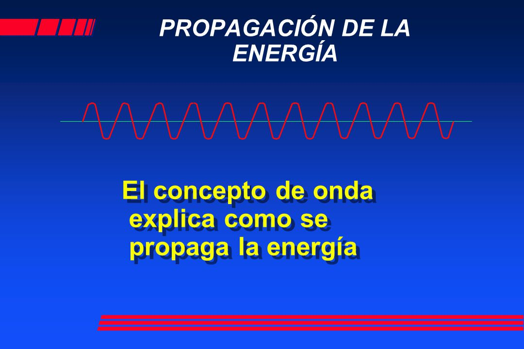 PROPAGACIÓN DE LA ENERGÍA