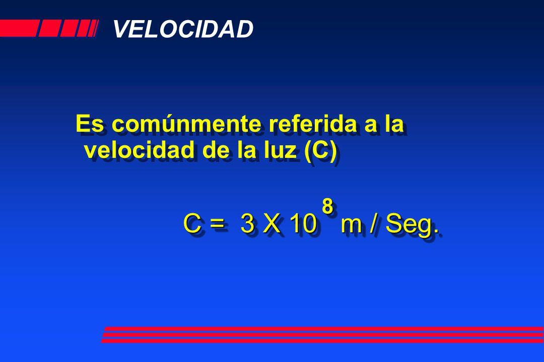 VELOCIDAD Es comúnmente referida a la velocidad de la luz (C) 8 C = 3 X 10 m / Seg.