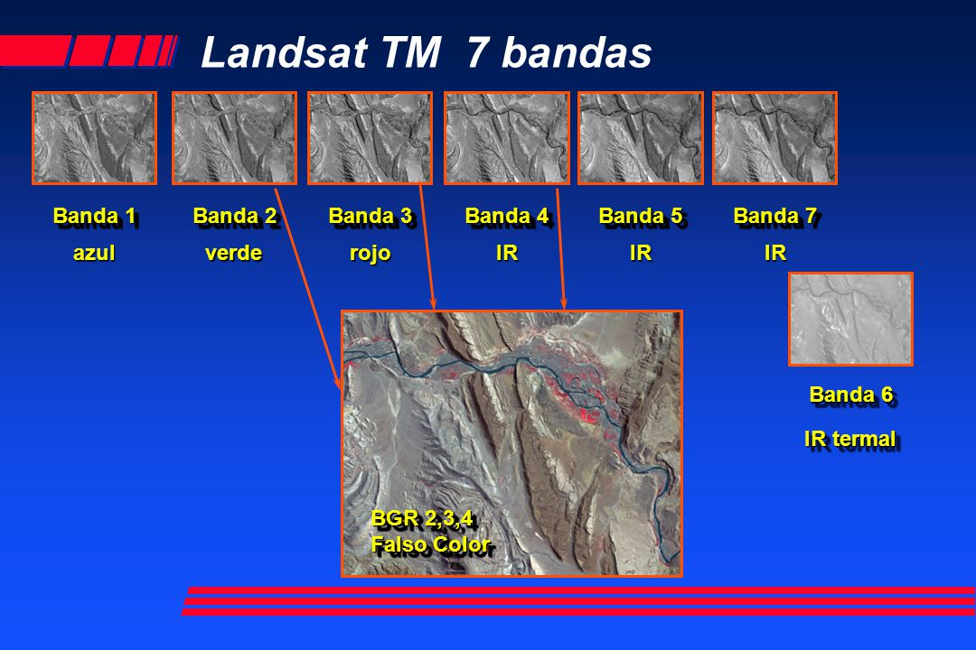Landsat TM 7 bandas Banda 7 Banda 1 azul Banda 2 verde Banda 3 rojo