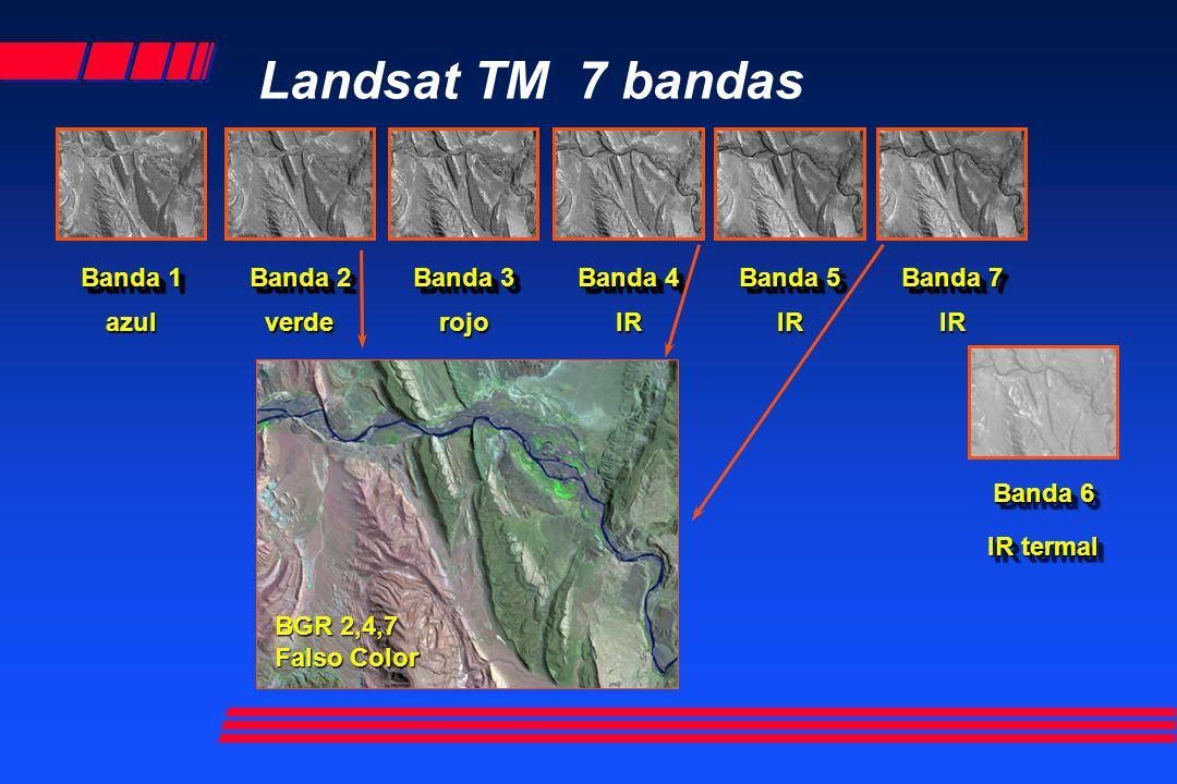 Landsat TM 7 bandas Banda 1 azul Banda 2 verde Banda 3 rojo Banda 4 IR