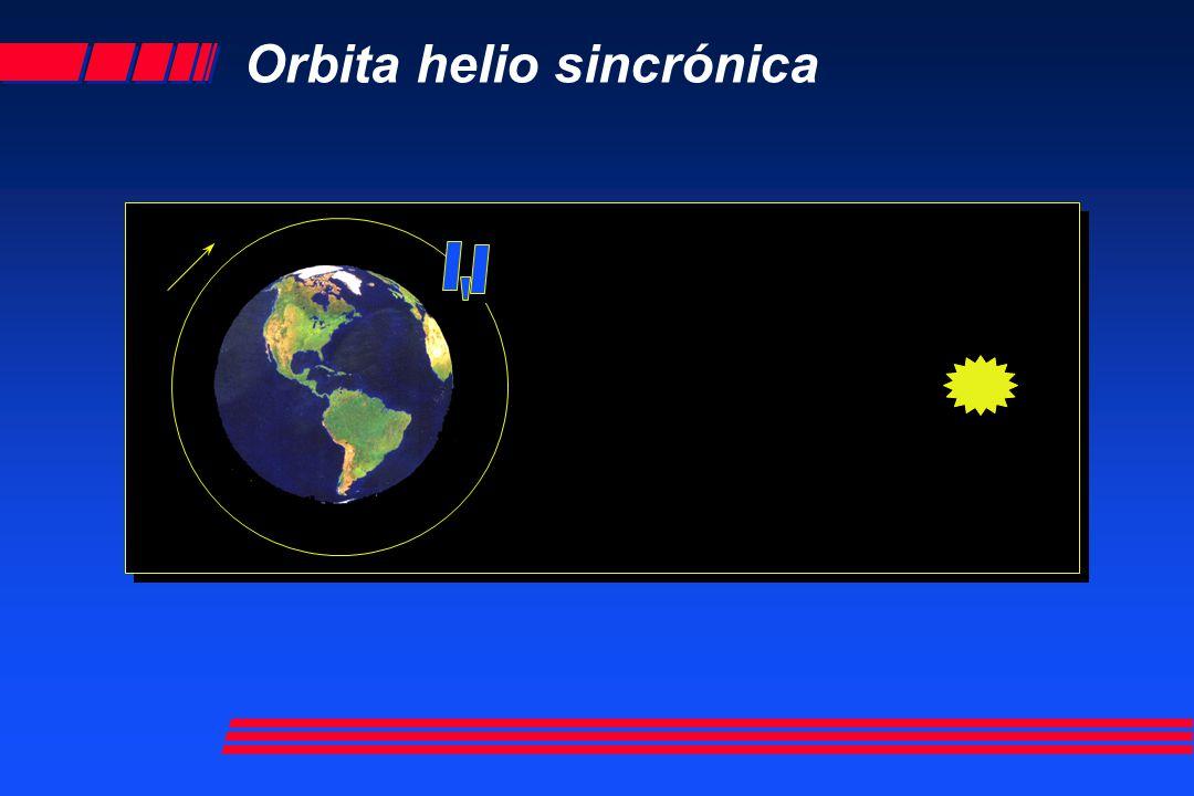 Orbita helio sincrónica