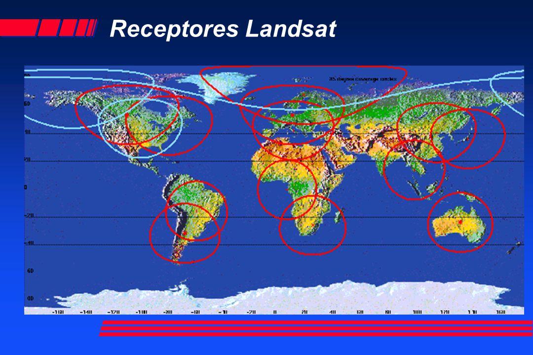 Receptores Landsat