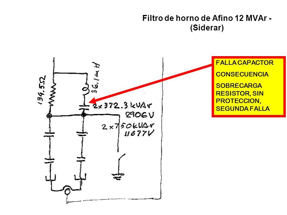 Filtro de horno de Afino 12 MVAr - (Siderar)