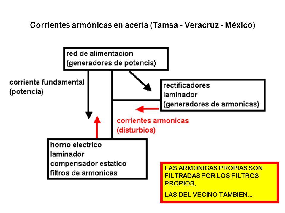 Corrientes armónicas en acería (Tamsa - Veracruz - México)