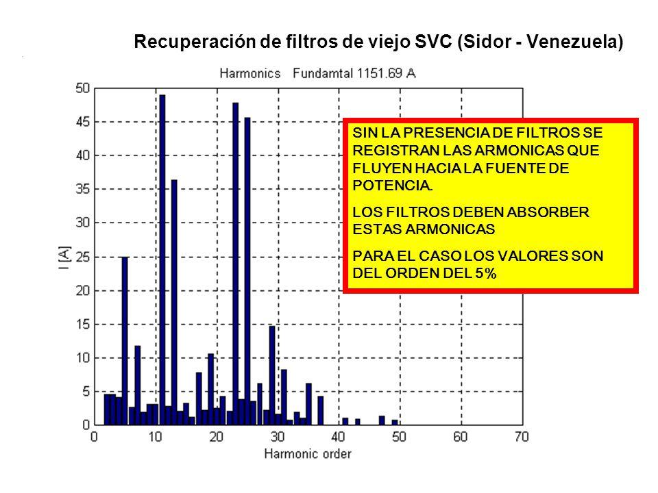 Recuperación de filtros de viejo SVC (Sidor - Venezuela)