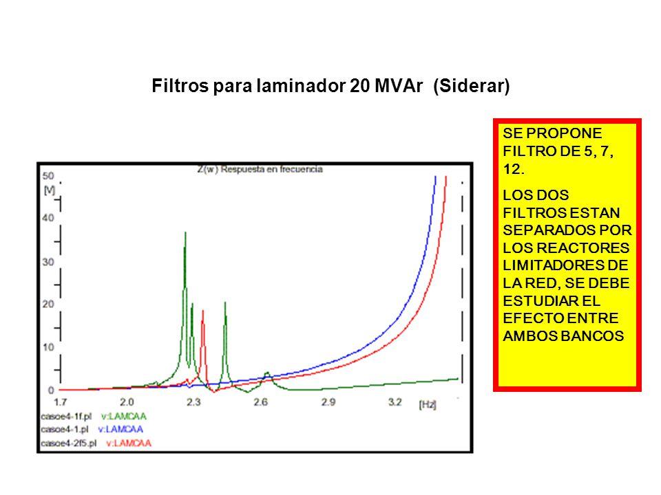 Filtros para laminador 20 MVAr (Siderar)