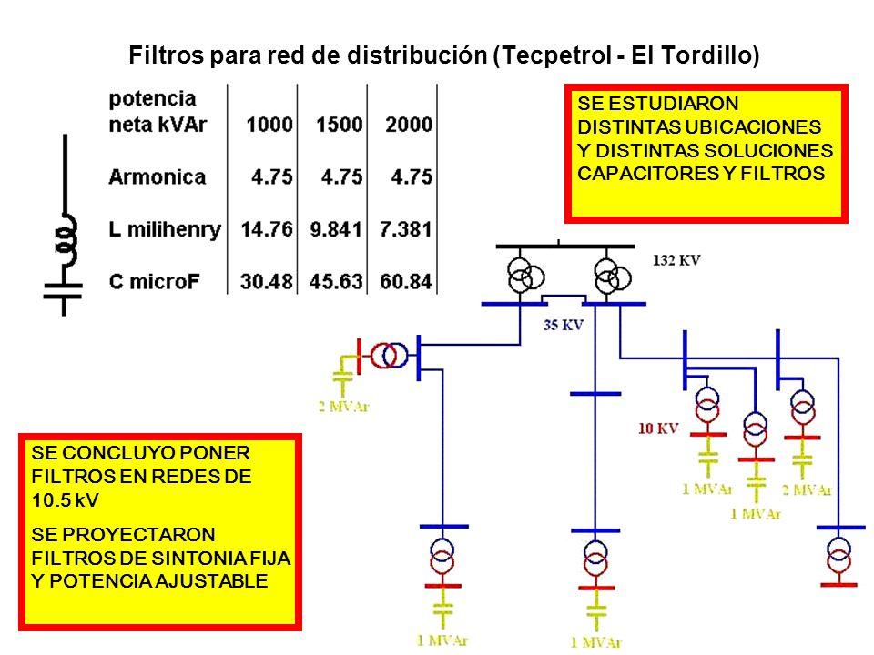Filtros para red de distribución (Tecpetrol - El Tordillo)