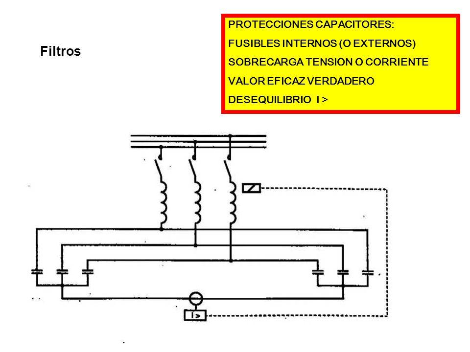 Filtros PROTECCIONES CAPACITORES: FUSIBLES INTERNOS (O EXTERNOS)
