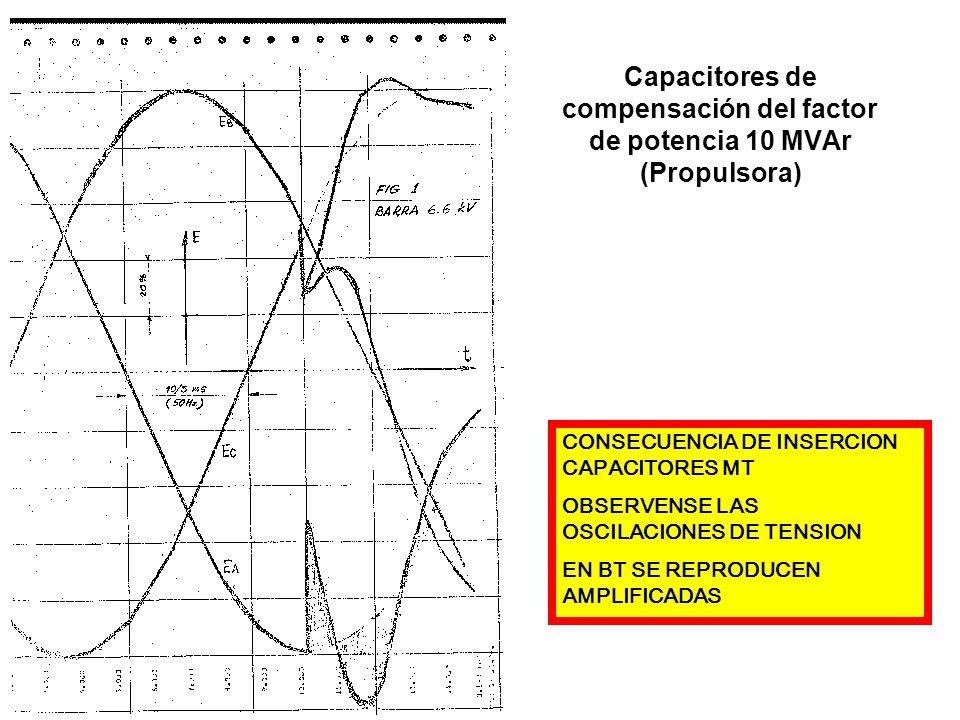 Capacitores de compensación del factor de potencia 10 MVAr (Propulsora)
