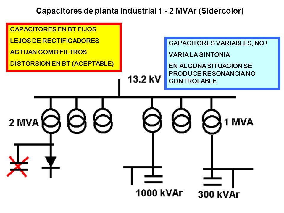 Capacitores de planta industrial 1 - 2 MVAr (Sidercolor)