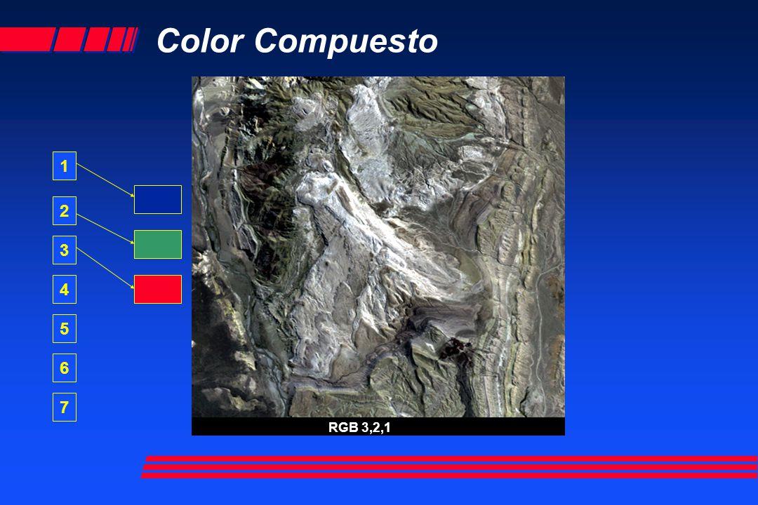 Color Compuesto 1 2 3 4 5 6 7 RGB 3,2,1