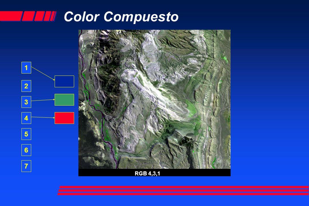 Color Compuesto 1 2 3 4 5 6 7 RGB 4,3,1