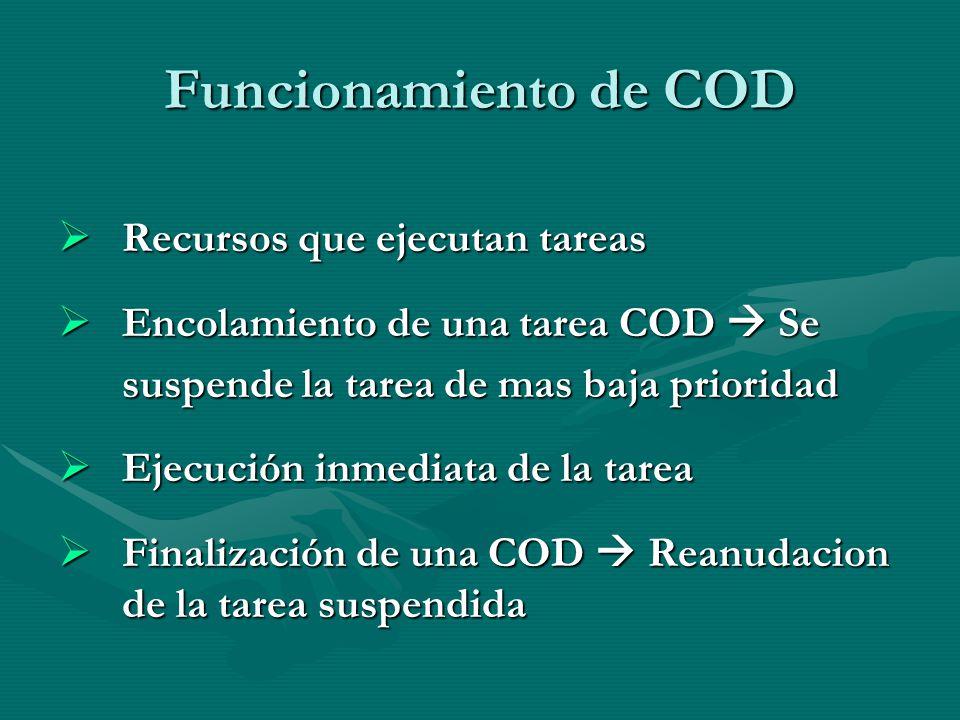 Funcionamiento de COD Recursos que ejecutan tareas