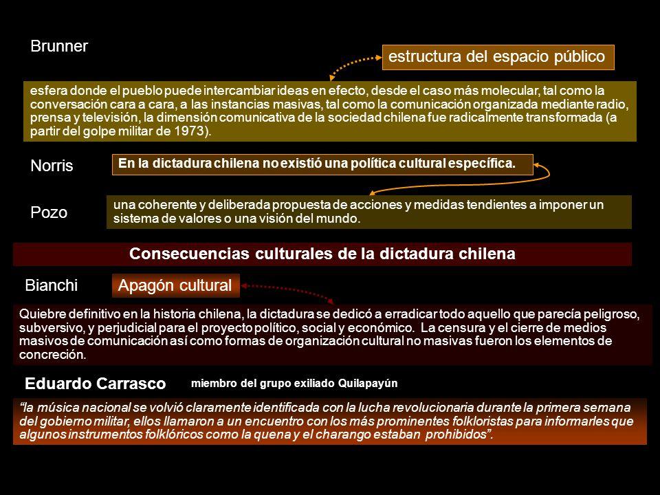 Consecuencias culturales de la dictadura chilena