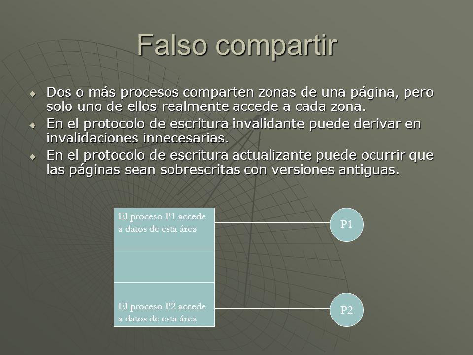 Falso compartir Dos o más procesos comparten zonas de una página, pero solo uno de ellos realmente accede a cada zona.