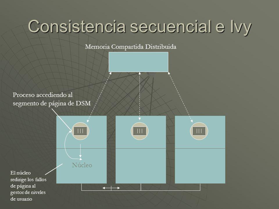 Consistencia secuencial e Ivy