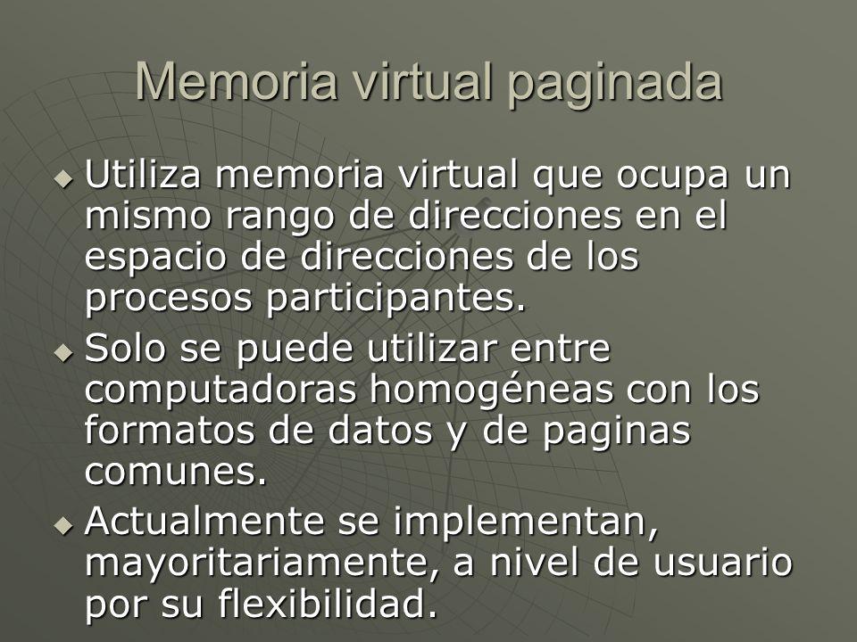 Memoria virtual paginada