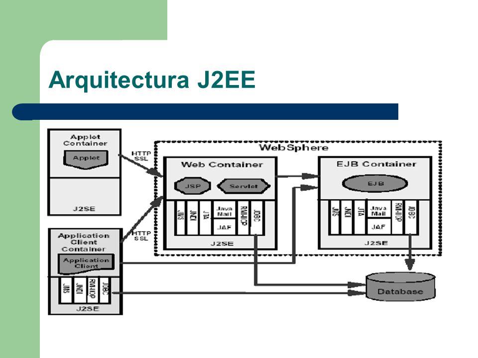 Arquitectura J2EE