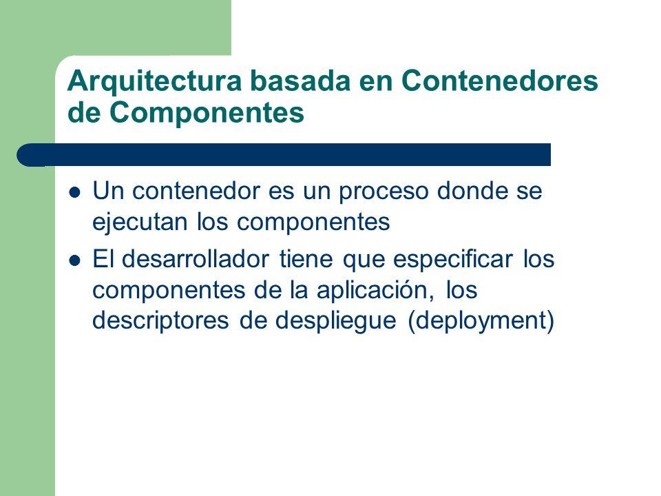 Arquitectura basada en Contenedores de Componentes