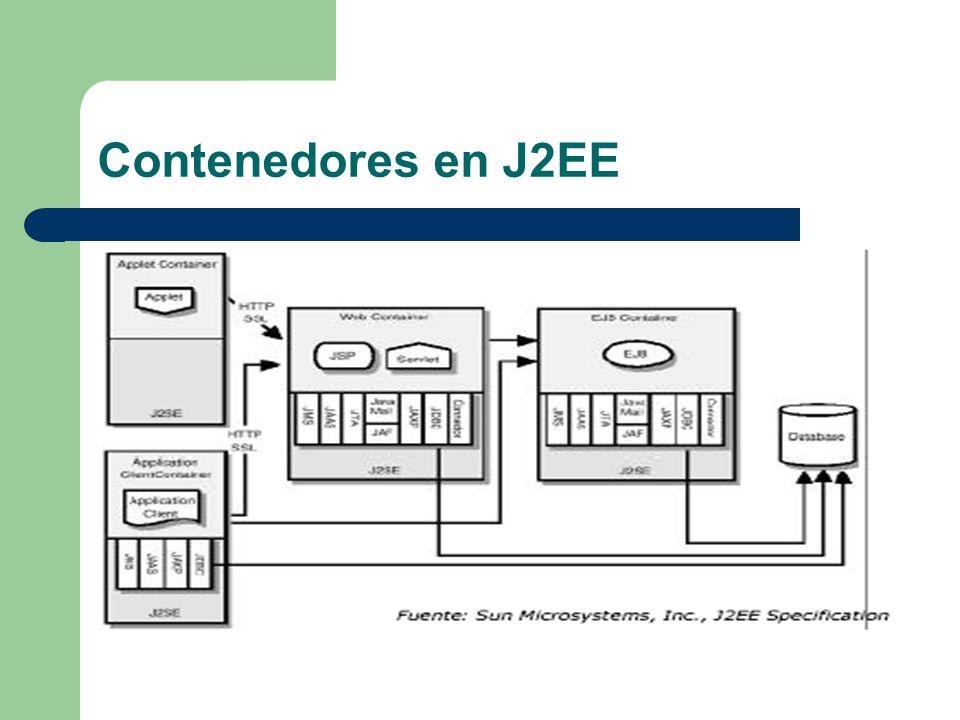 Contenedores en J2EE