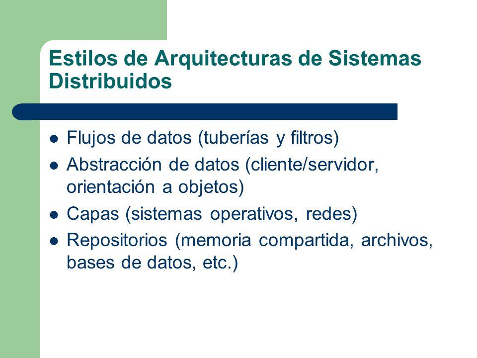 Estilos de Arquitecturas de Sistemas Distribuidos
