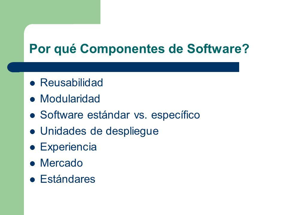 Por qué Componentes de Software