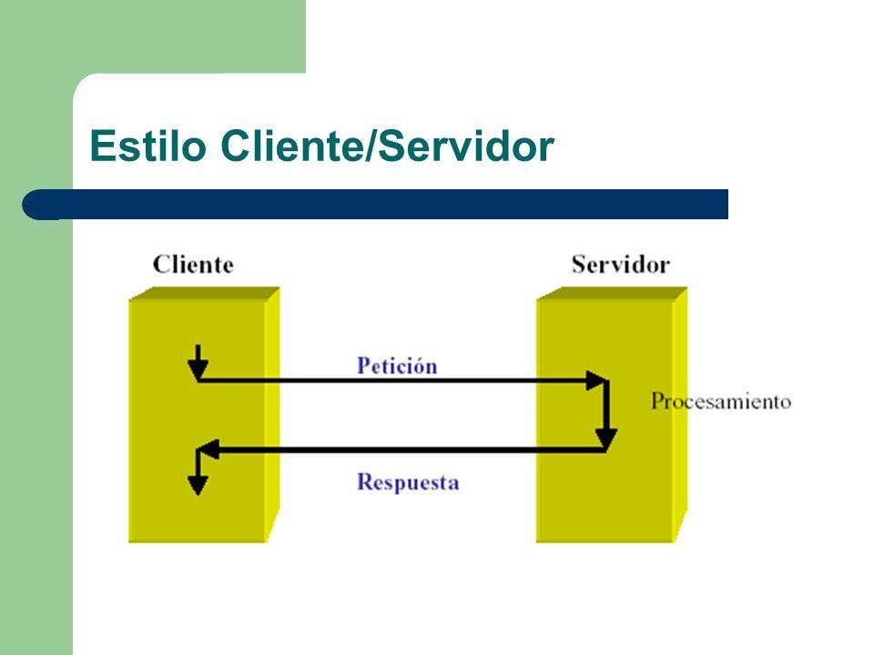 Estilo Cliente/Servidor
