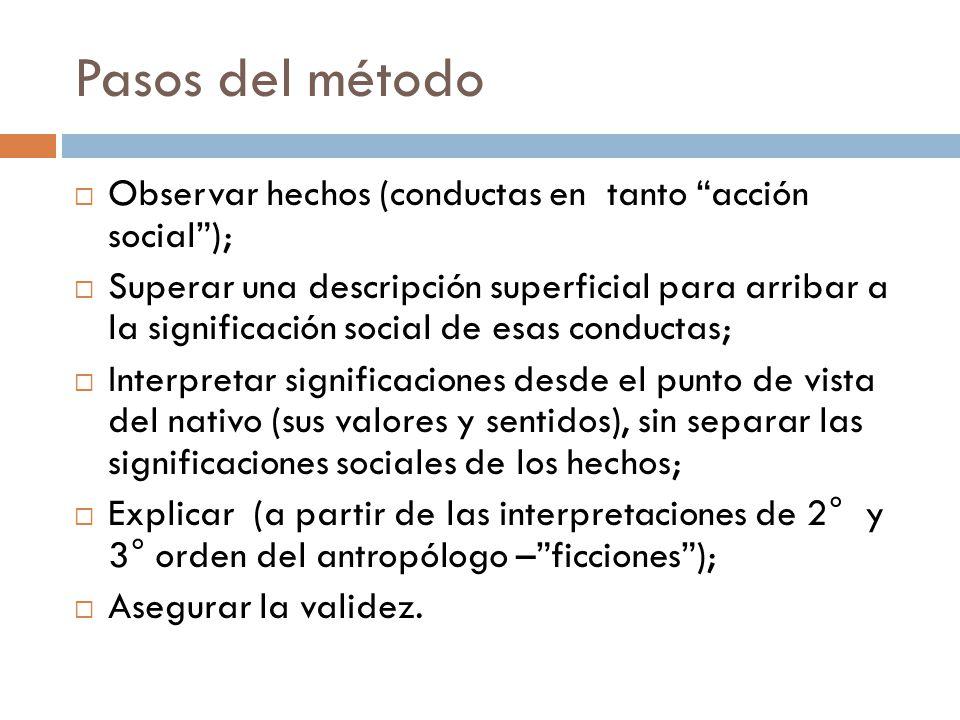 Pasos del método Observar hechos (conductas en tanto acción social );