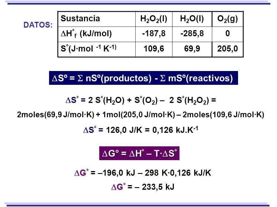 DSº = S nSº(productos) - S mSº(reactivos)