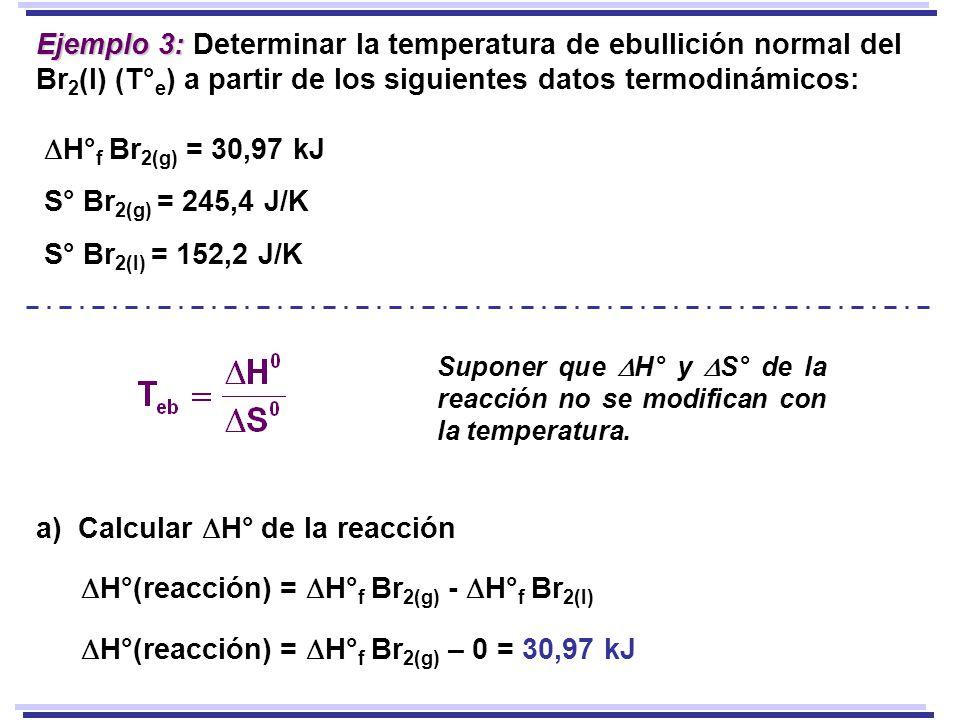 a) Calcular H° de la reacción