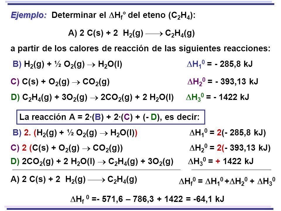 Ejemplo: Determinar el Hf° del eteno (C2H4):