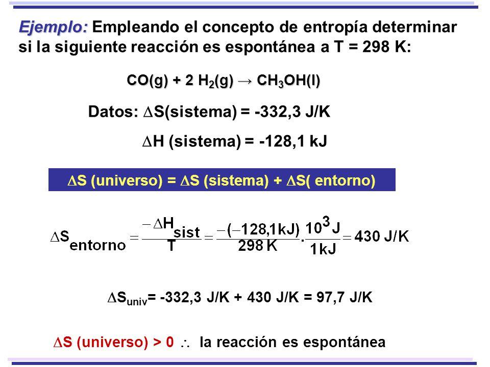 DS (universo) = S (sistema) + S( entorno)