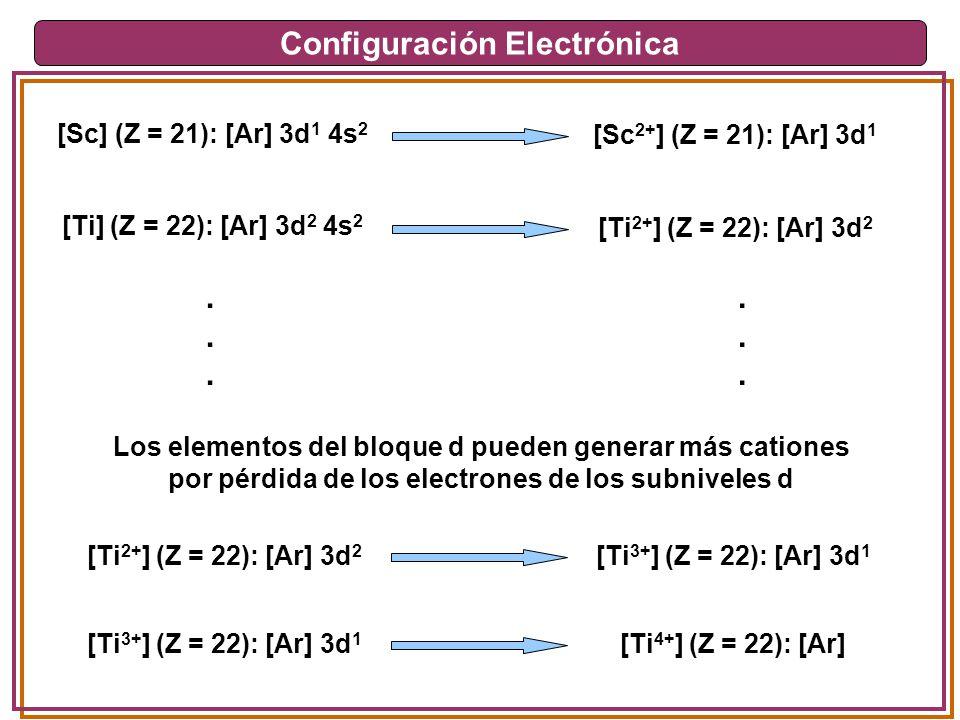 Configuración Electrónica . .