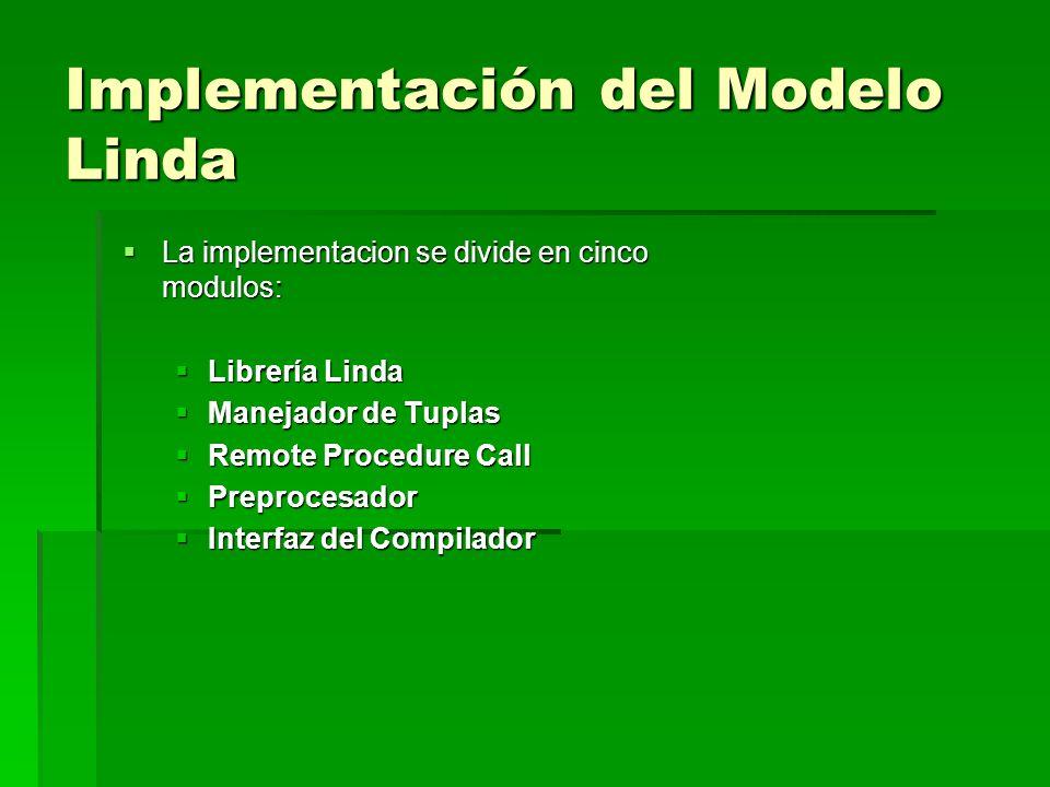 Implementación del Modelo Linda