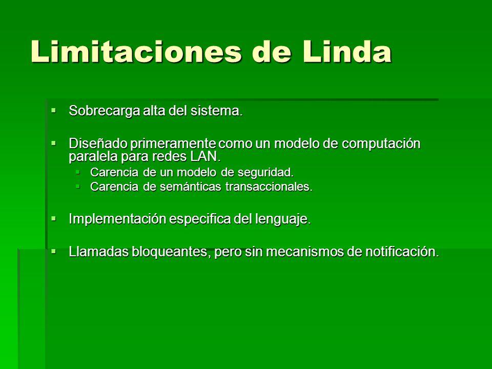 Limitaciones de Linda Sobrecarga alta del sistema.