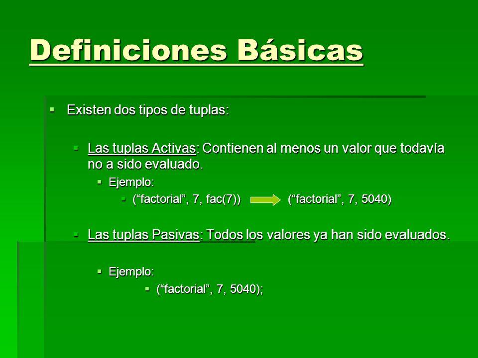 Definiciones Básicas Existen dos tipos de tuplas: