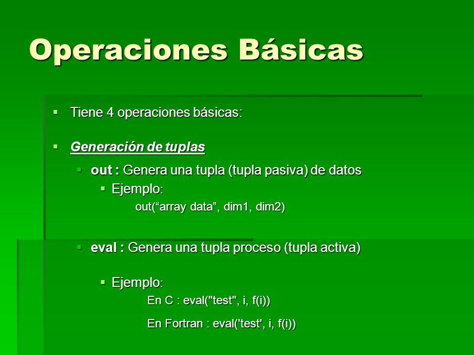 Operaciones Básicas Tiene 4 operaciones básicas: Generación de tuplas