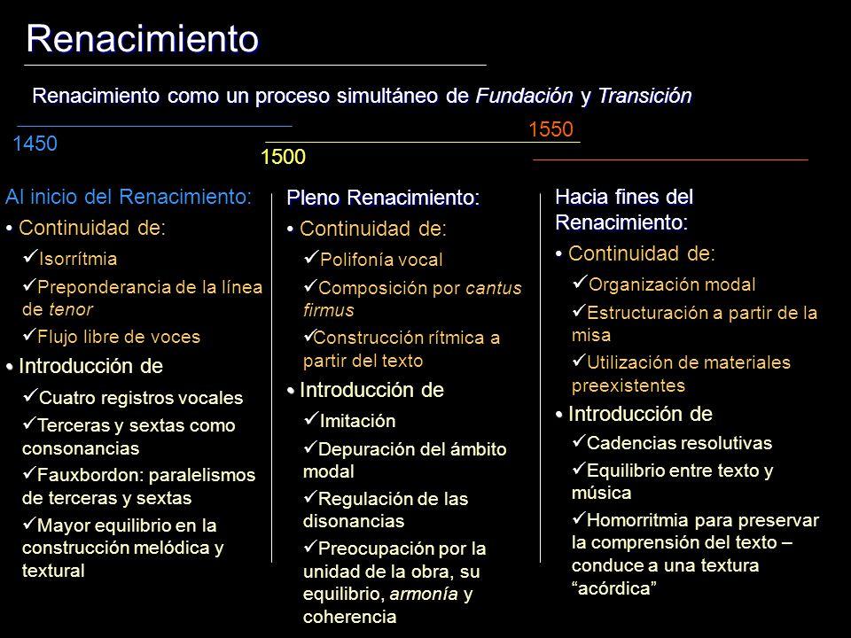 Renacimiento Renacimiento como un proceso simultáneo de Fundación y Transición. 1550. 1450. 1500.