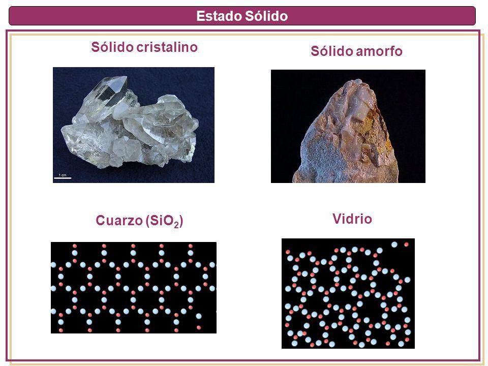 Estado Sólido Sólido cristalino Sólido amorfo Cuarzo (SiO2) Vidrio