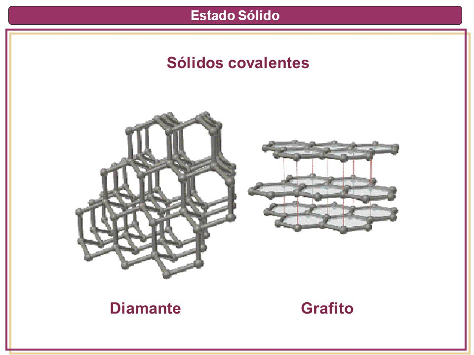 Estado Sólido Sólidos covalentes Diamante Grafito