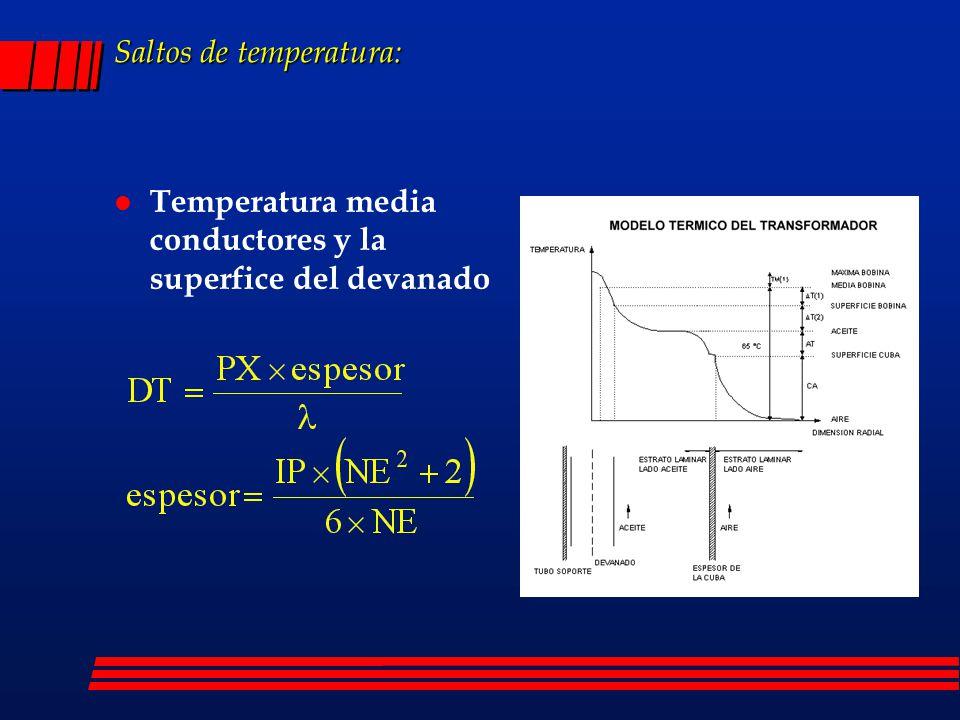 Saltos de temperatura: