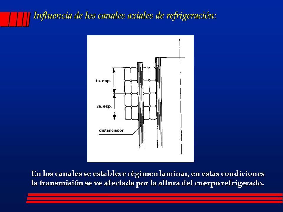 Influencia de los canales axiales de refrigeración: