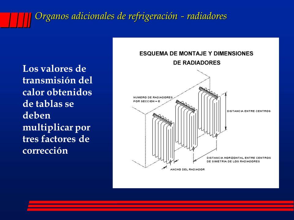 Organos adicionales de refrigeración - radiadores
