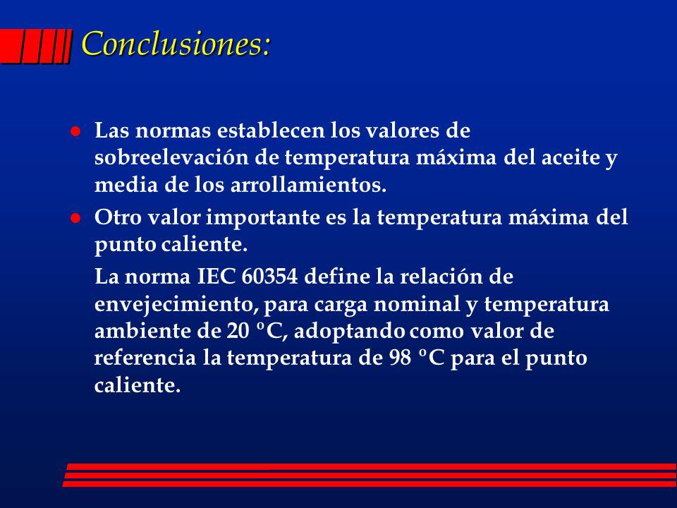 Conclusiones: Las normas establecen los valores de sobreelevación de temperatura máxima del aceite y media de los arrollamientos.