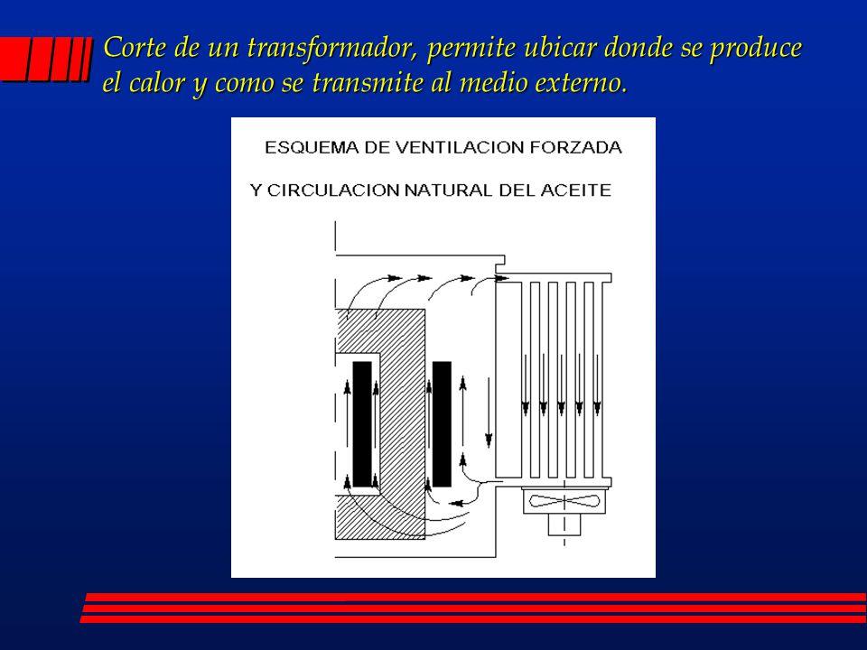 Corte de un transformador, permite ubicar donde se produce el calor y como se transmite al medio externo.