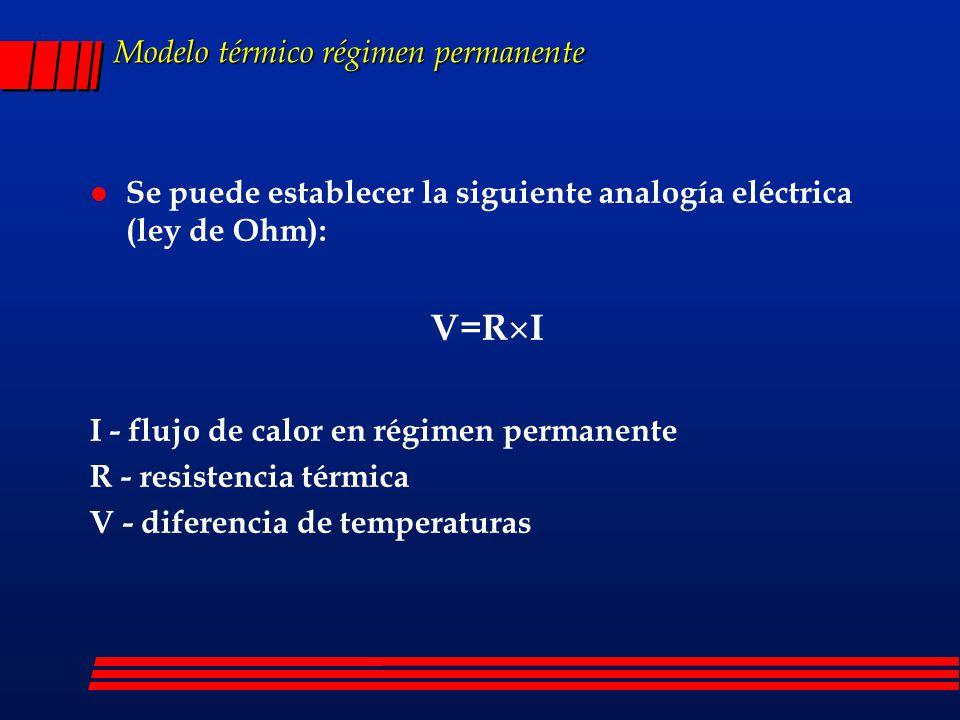 Modelo térmico régimen permanente
