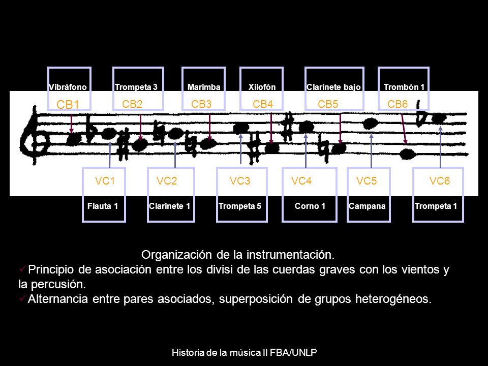 Organización de la instrumentación.