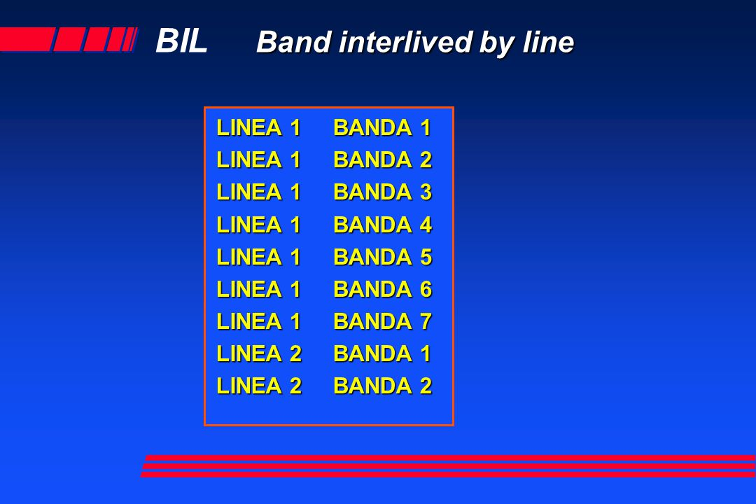 BIL Band interlived by line