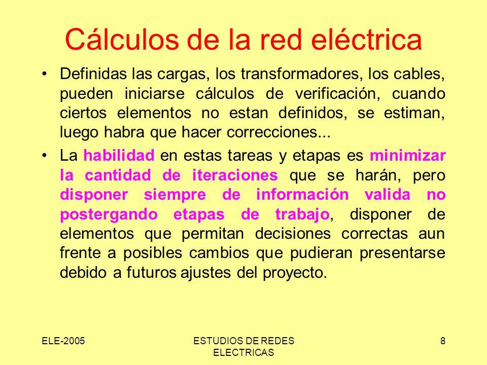 Cálculos de la red eléctrica