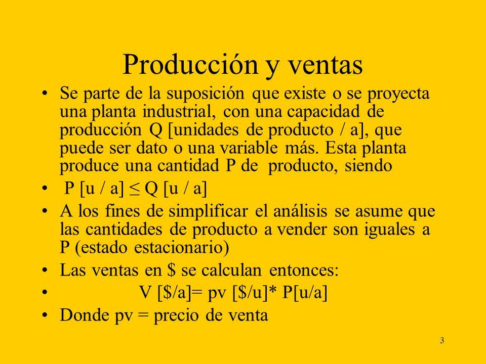 Producción y ventas